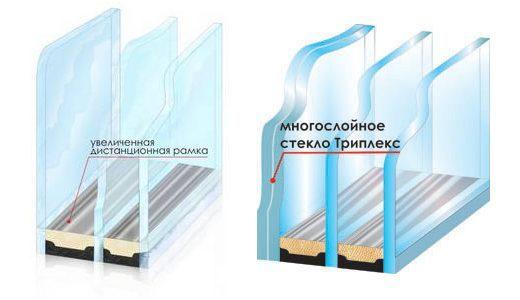 Шумизащитный стеклопакет