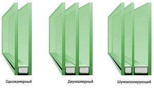 стеклопакет окна